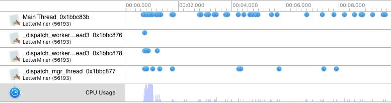 TimeProfilerThreadGraph